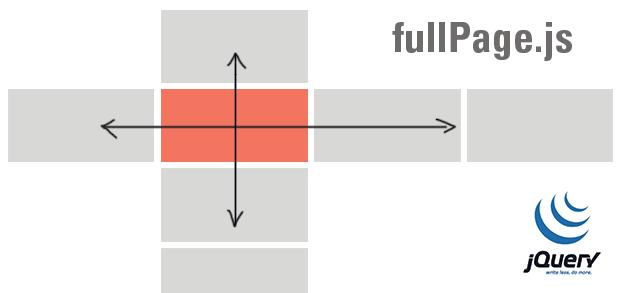 jQuery全屏滚动插件fullPage.js
